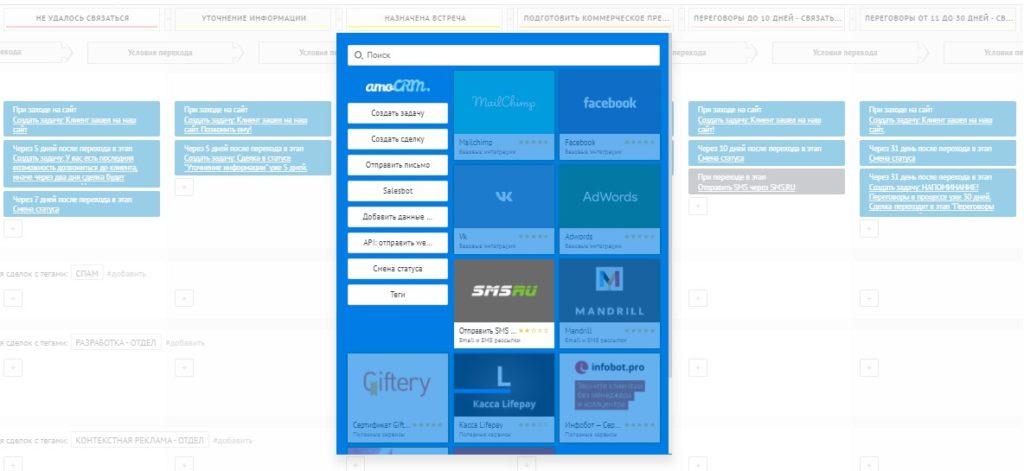 настройка цифровой воронки продаж в amoCRM